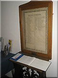 TM2850 : Melton, St Andrew: visitor's book by Basher Eyre