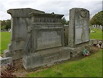 NS5769 : Memorial to William Hay Hannay by Lairich Rig