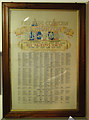 TM5594 : C & E Morton Ltd. 1914 -1919 Roll of Honour by Adrian S Pye