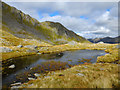 NG9412 : Lochan on Bealach Coire Mhàlagain by John Allan