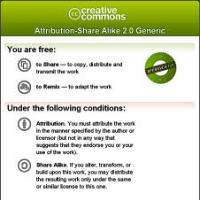 Creative Commons Licence Deed
