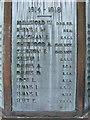 SJ4847 : Panel on the War Memorial, Malpas by BrianPritchard