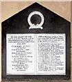 TG3626 : St Peter, Brunstead, Norfolk - Memorial WWI by John Salmon